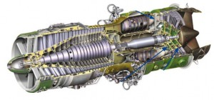How Gas Turbine Engines Start: A Know-How Guide